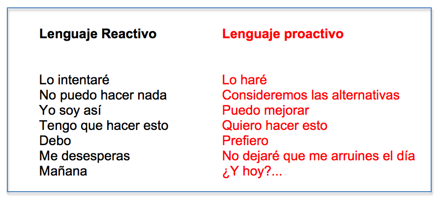 http://marcasehistoria.files.wordpress.com/2010/07/lenguaje-proactivo1.png