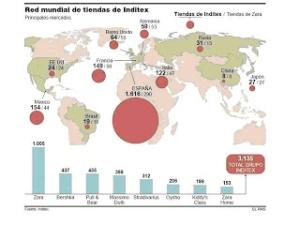 Inditex 2